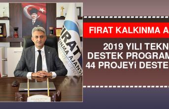 2019 Yılı Teknik Destek Programında 44 Proje Desteklendi