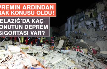 Elazığ'da kaç konutun deprem sigortası var?