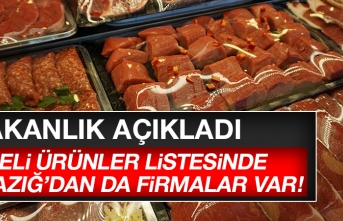 Hileli Gıdalar Listesinde Elazığ'dan da Firmalar Yer Aldı