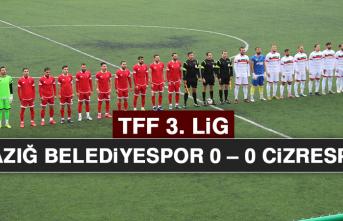 Elazığ Belediyespor 0 – 0 Cizrespor