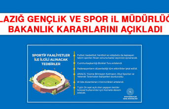Elazığ Gençlik ve Spor İl Müdürlüğü Bakanlık Kararlarını Açıkladı