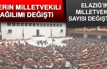 Elazığ'ın Milletvekili Sayısı Değişti mi?
