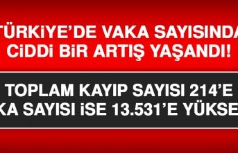 Koronavirüs Bugün Kaç Can Aldı! İşte Türkiye'deki Son Rakamlar