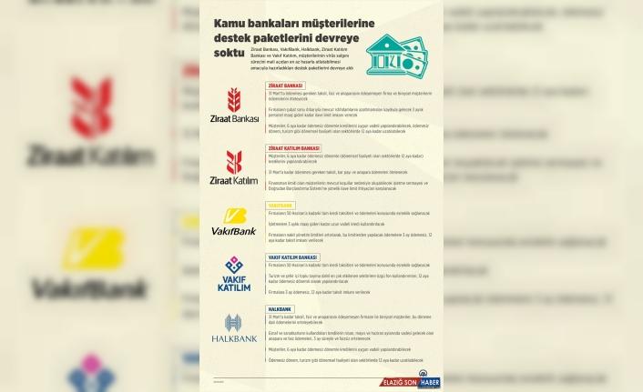 Ziraat Bankası koronavirüs tedbirlerini devreye aldı