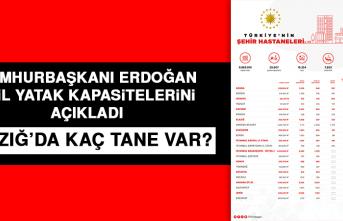 Cumhurbaşkanı Erdoğan Elazığ'ın Yatak Kapasitesini Açıkladı