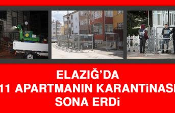 ELAZIĞ'DA 11 APARTMANIN KARANTİNASI SONA ERDİ
