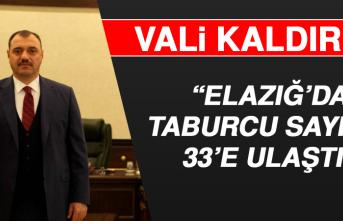 """Vali Kaldırım """"Elazığ'da Taburcu Sayımız 33'e Ulaştı"""""""