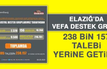 Elazığ'da 238 Bin 157 Talep Yerine Getirildi