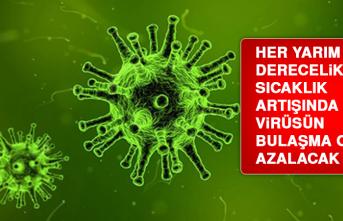 Her Yarım Derecelik Sıcaklık Artışında, Virüsün Bulaşma Oranı Azalacak