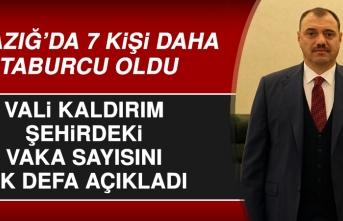 Vali Kaldırım Elazığ'daki Vaka Sayısını Açıkladı