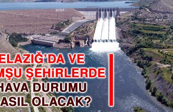 13 Haziran'da Elazığ'da Hava Durumu Nasıl Olacak?