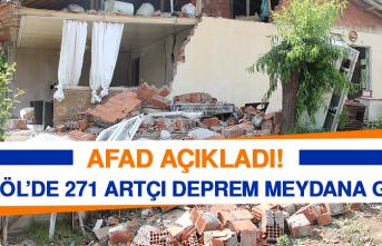 Bingöl'de 271 Artçı Deprem Meydana Geldi