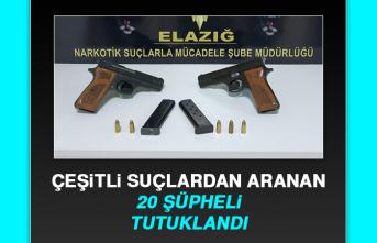 Elazığ'da Çeşitli Suçlardan Aranan 20 Şüpheli Tutuklandı
