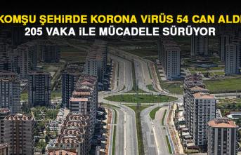 Komşu Şehirde Korona Virüs 54 Can Aldı, 205 Vaka İle Mücadele Sürüyor