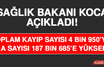 SAĞLIK BAKANI KOCA KORONAVİRÜSTE SON DURUMU AÇIKLADI!