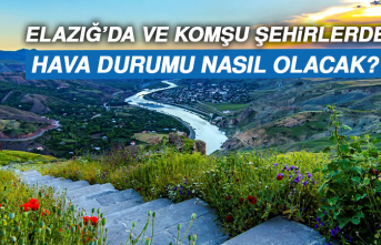24 Ağustos'ta Elazığ'da Hava Durumu Nasıl Olacak?