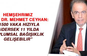 Hemşehrimiz Prof. Dr. Mehmet Ceyhan: 1500 vaka hızıyla gidersek 11 yılda toplumsal bağışıklık gelişebilir