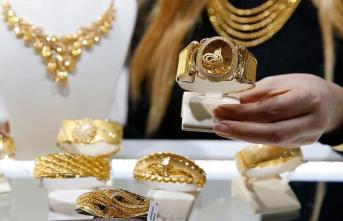 Tüketici Ağustosta Giyimden Kıstı, Elektronik ve Mücevhere Yöneldi