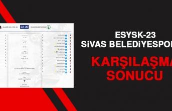ESYSK 23-30 Sivas Belediyespor