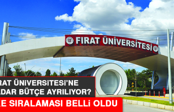 Fırat Üniversitesi'ne ne kadar bütçe ayrılıyor? Ülke sıralaması belli oldu…