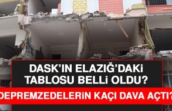 DASK, Elazığ Depreminden Sonra Ne Kadar Ödeme Yaptı?