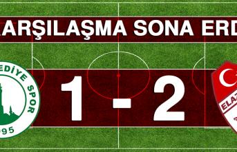 Sivas Belediyespor 1 - 2 Tetiş Yapı Elazığspor
