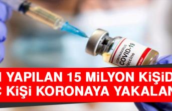 Aşı Yapılan 15 Milyon Kişiden Kaç Kişi Koronaya Yakalandı?
