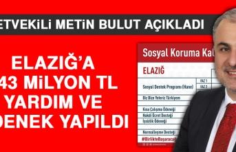 Milletvekili Bulut Açıkladı! Elazığ'a 243 Milyon TL Yardım ve Ödenek Yapıldı