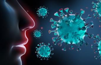 Koronavirüsü Atlattıktan Sonra Dikkat Edilmesi Gereken Belirtiler
