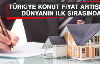 Türkiye, Konut Fiyat Artışında Dünyanın İlk Sırasında