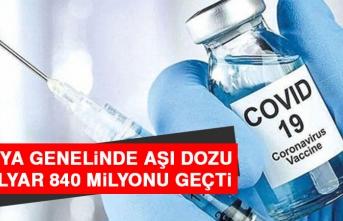Dünya Genelinde Aşı Dozu 4 Milyar 840 Milyonu Geçti