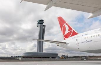 Türk Hava Yollarından 6 Eylül hatırlatması