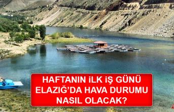 18 Ekim'de Elazığ'da Hava Durumu Nasıl Olacak?