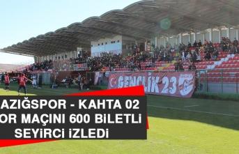 Elazığspor - Kahta 02 Spor Maçını 600 Biletli Seyirci İzledi