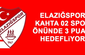 Elazığspor, Kahta 02 Spor Önünde 3 Puanı Hedefliyor