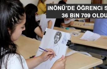 İnönü'de Öğrenci Sayısı 36 Bin 709 Oldu