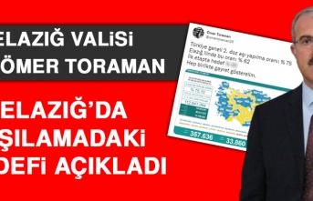 Vali Toraman Elazığ'da Aşılamadaki Hedefi Açıkladı