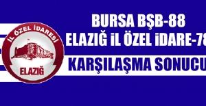 Bursa BŞB 88-78 Elazığ İl Özel İdare