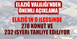 Elazığ'ın O İlçesinde 278 Konut ve 232 İşyeri Tahliye Ediliyor