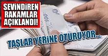 Türkiye Ekonomisi 3. Çeyrekte Yüzde 1,6 Büyüdü