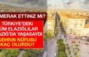 Türkiye'deki Tüm Elazığlılar Elazığ'da...