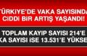 Koronavirüs Bugün Kaç Can Aldı! İşte Türkiye'deki...