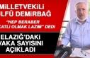 Milletvekili Demirbağ, Elazığlıları Uyardı ve...