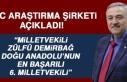 ORC'nin Araştırmasına Göre Milletvekili Demirbağ,...