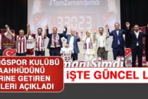 Elazığspor Kulübü Tarafından Açıklanan Son Liste