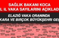 Sağlık Bakanı Açıkladı! Elazığ'da Kaç Tane Vaka Var?