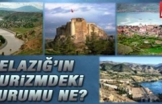 Elazığ'ın Turizmdeki Durumu Ne?