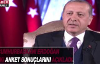 İşte Cumhurbaşkanı Erdoğan'ın Elindeki...