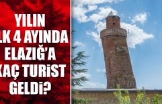Vali Kaldırım, Elazığ'a Kaç Turist Geldiğini...