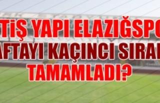 Tetiş Yapı Elazığspor Haftayı Kaçıncı Sırada...